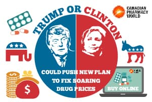 Prescription Drug Prices is an Uphill battle for Presidential Candidates