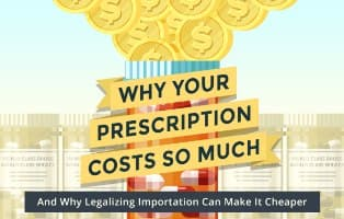 Rising Drug Prices In America And The Benefits Of Legalizing Importation